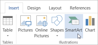 The Relevance of SmartArt in your Presentations